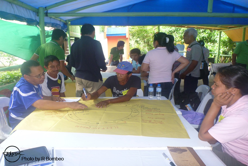 Trainees during the rapid rural appraisal in Brgy. Pipindan, Binangonan, Rizal